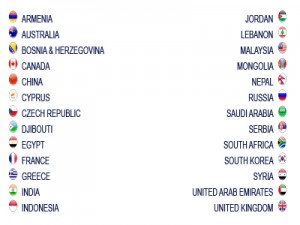 PROJECTS - sochi 2014 - participants copy